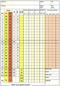 scorecard_800